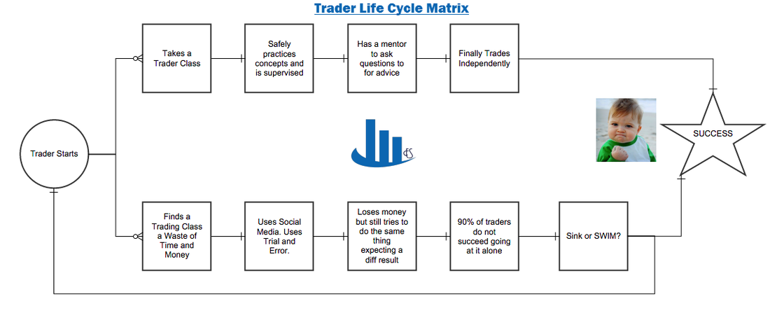 TradeCycle